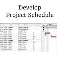 Develop Project Schedule process