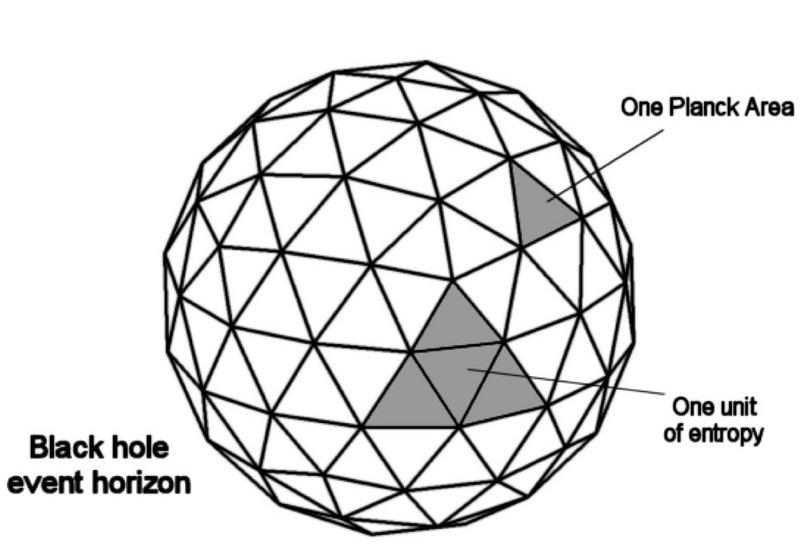 Il Principio Olografico 2