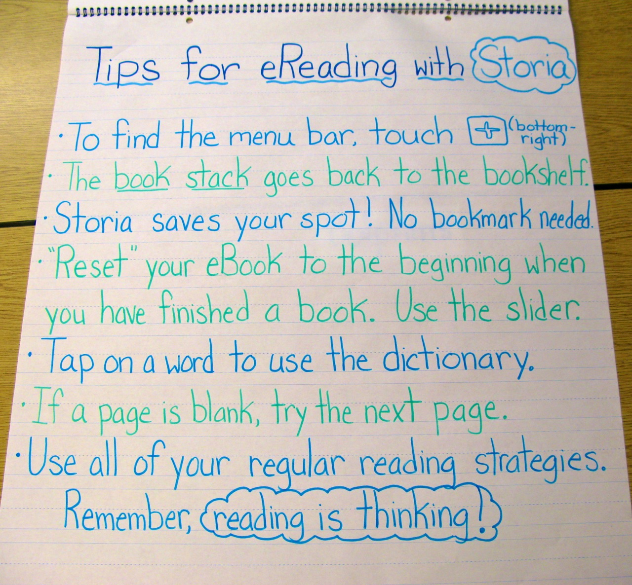 Launching Independent Reading With Storia A A Five Step Plan