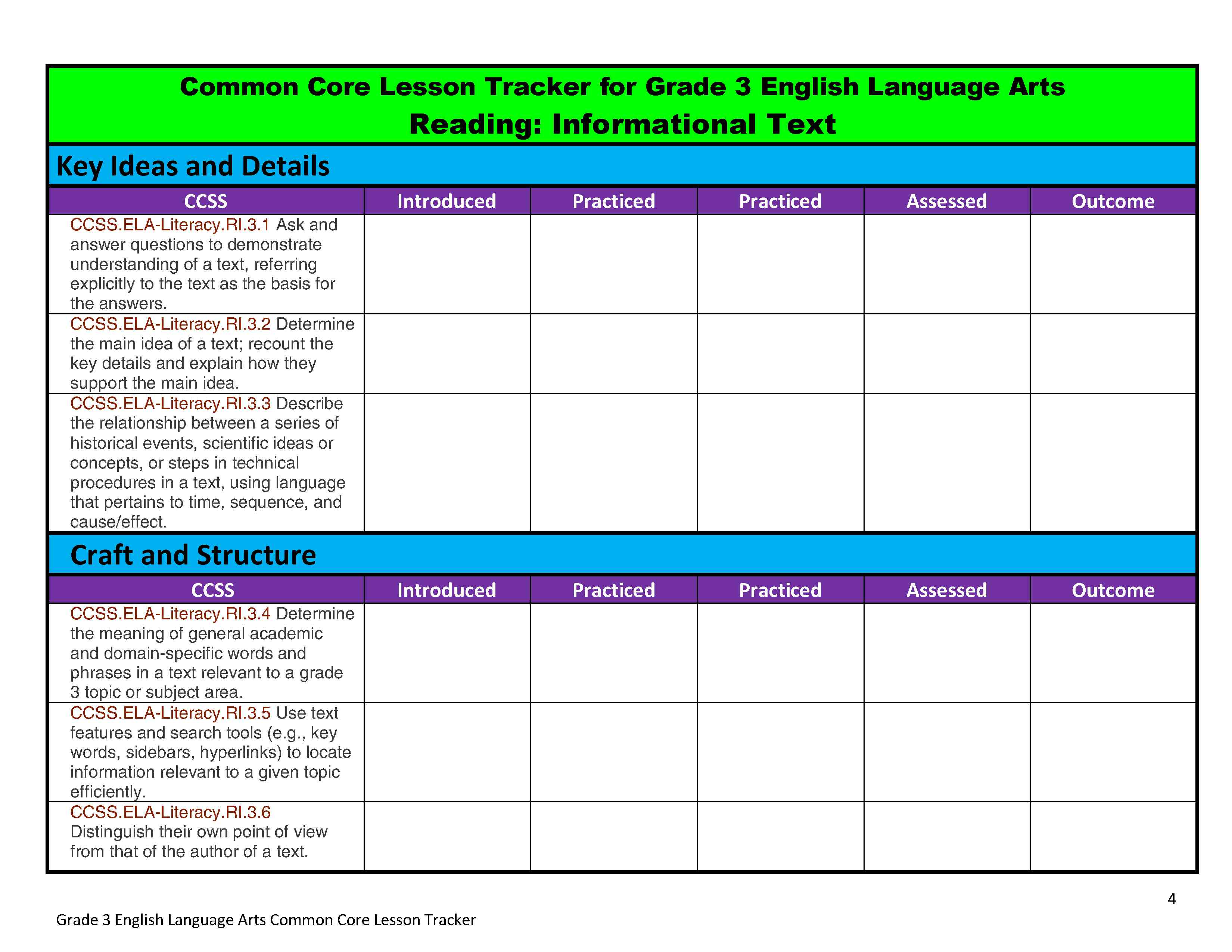 Modest 5th Grade Common Core Standards Printable