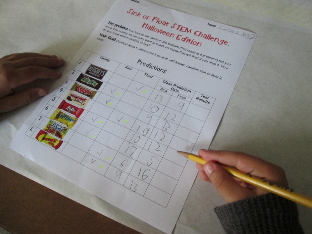First Grade Candy Sink Or Float Worksheet First Best