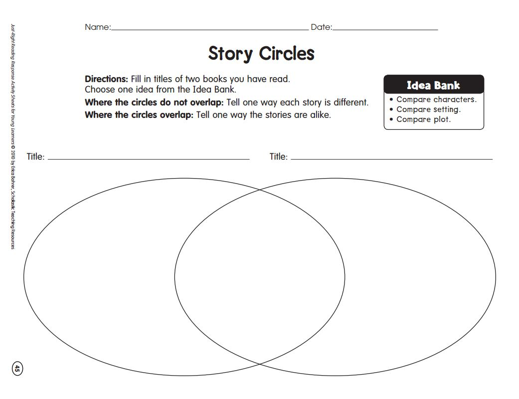 Reader S Theater For Fluency Comprehension And