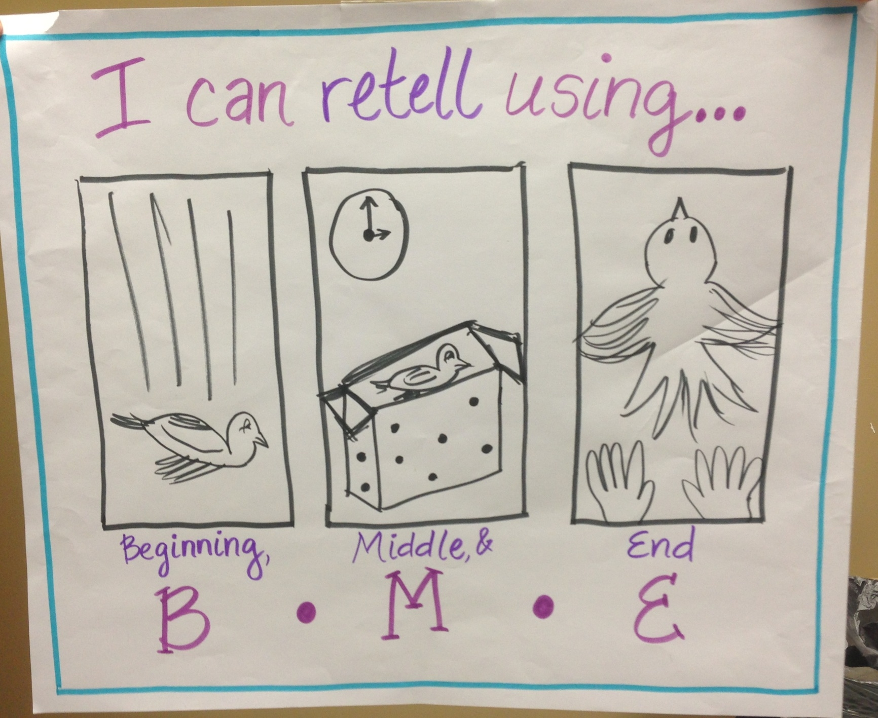 Using A Readera S Notebook To Retell Stories In Sequence