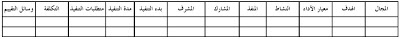خطوات اعداد الخطة التشغيلية للمدرسة 1466108601171.jpg