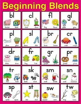 Beginning Blends - 1st Grade Blog