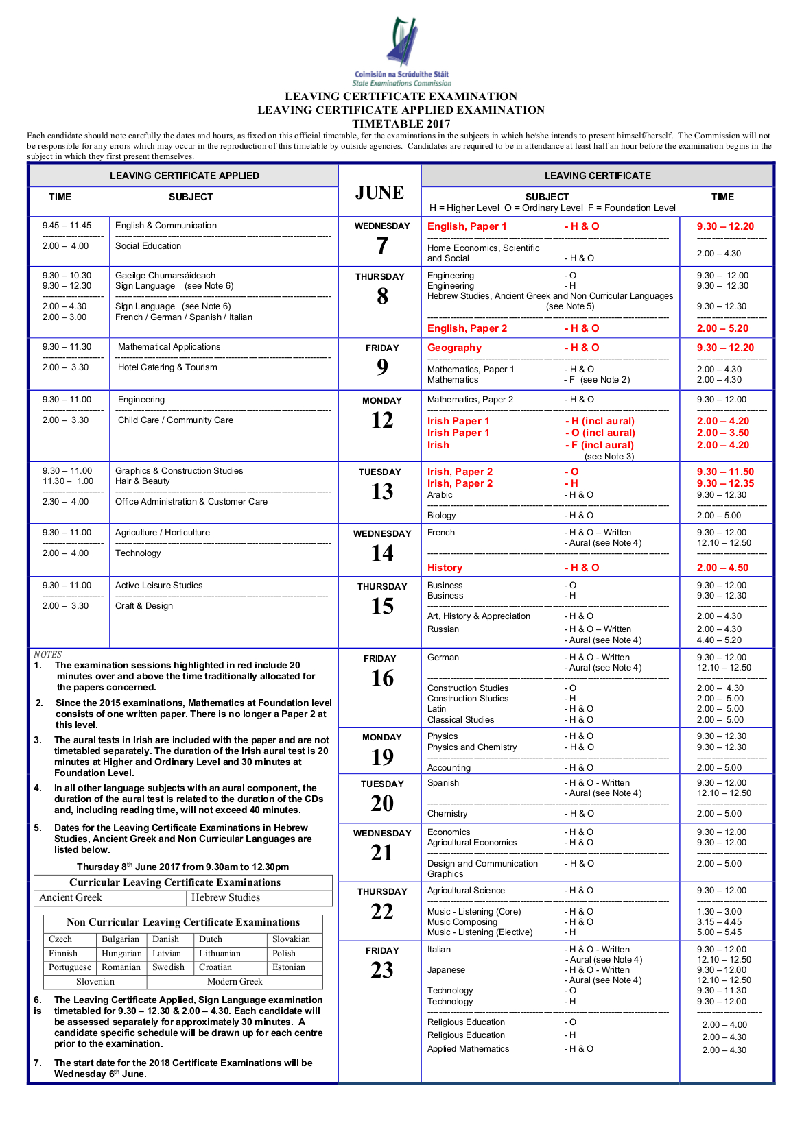 Leaving Certificate Examination Timetable