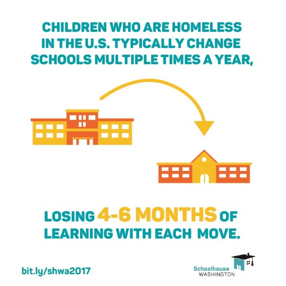 Children who are homeless in the U.S. typically change schools multiple times a year, losing 4-6 months of learning with each move.