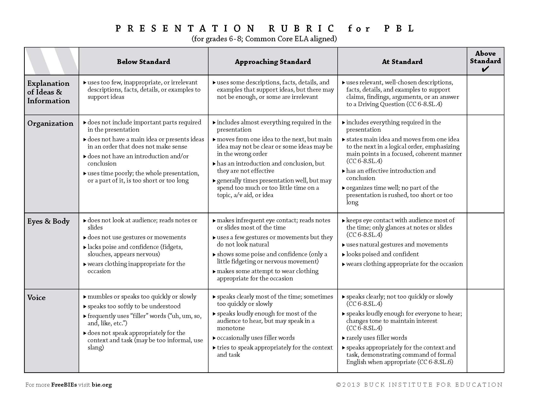Pbl Presentation Rubric Ela Common Core