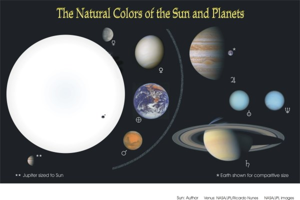 The Color Of The Sun: Revelation   Science 2.0
