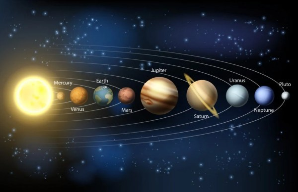 Planet 9 Have We Discovered A New Planet In The Solar