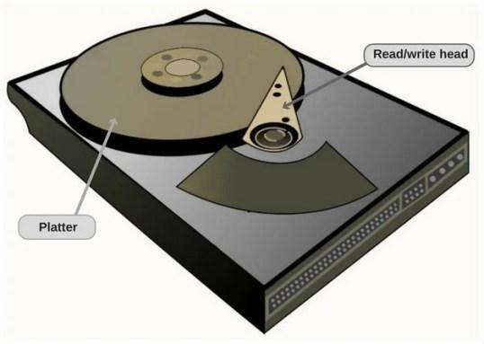 O prato e a cabeça de leitura / gravação dentro de uma unidade de disco rígido.