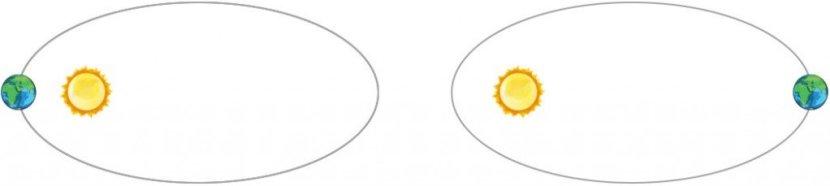 Argumento de proximidade da órbita da Terra do Sol