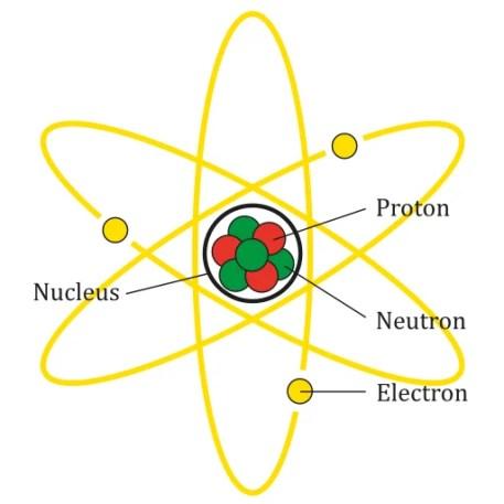 diagrama rotulado de um átomo