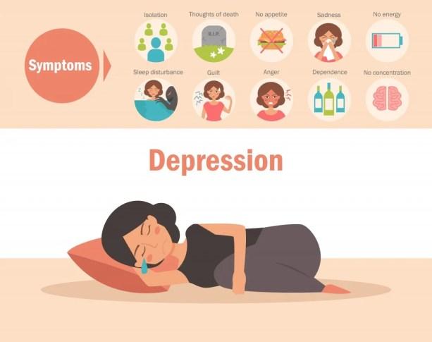 Depressão - sintomas.  Vetor.  Personagem de desenho animado.  Isolado.  Apartamento - vetor (Anna Violet) S