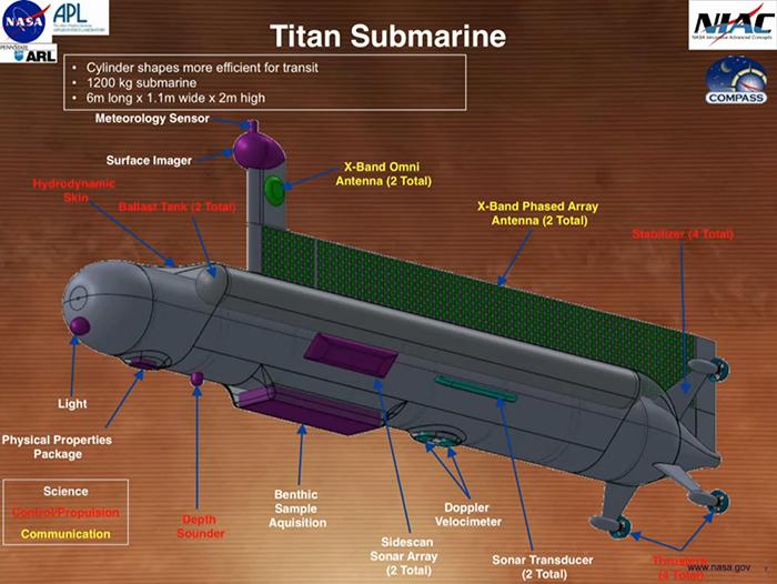 titan-design
