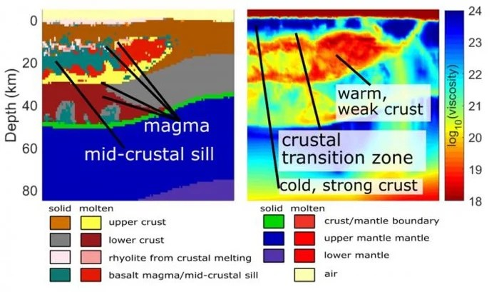 012 yellowstone supervolcano magma transition zone 1