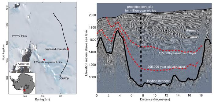 710 antarctic ice core million years 2