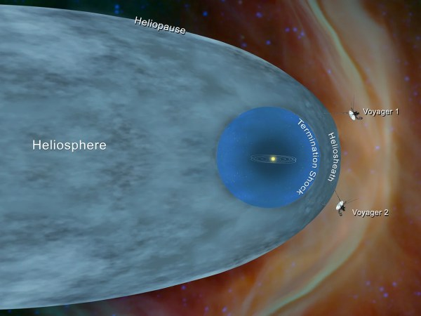 It's official: NASA just confirmed Voyager 2 has entered ...