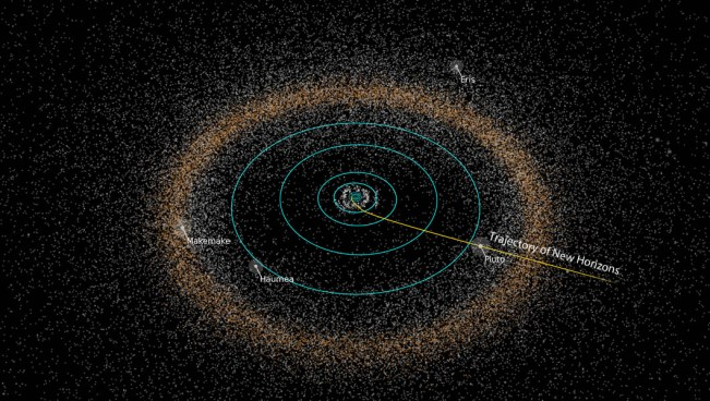 Kuiper Belt with New Horizon traj