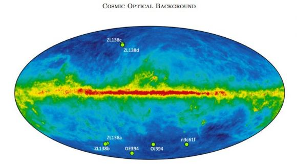 optical cosmic background lorri fields