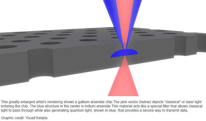 Quantum-Laser680x400
