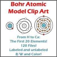 Bohr Atom Clipart
