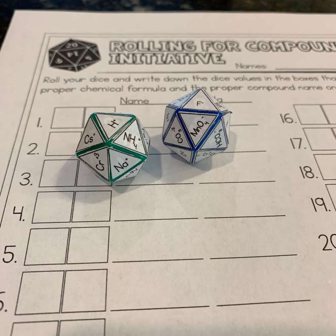 D20 dice with ion for chemical compound naming activity