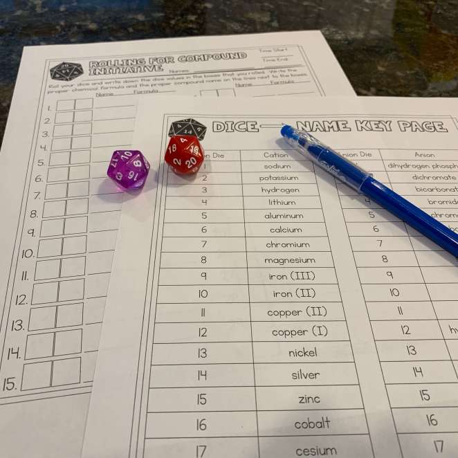 Handout students use to name chemical compounds from dice roll