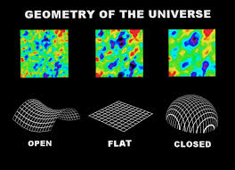 Universe geometry (phys.org)