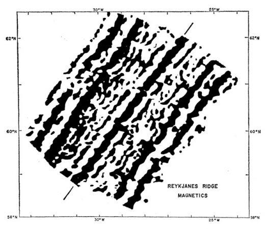 graph of magnetic orientations of seafloor rocks