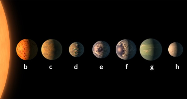 New solar system found to have 7 Earth-size planets ...