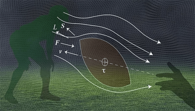 an illustration showing the dynamics of a thrown football