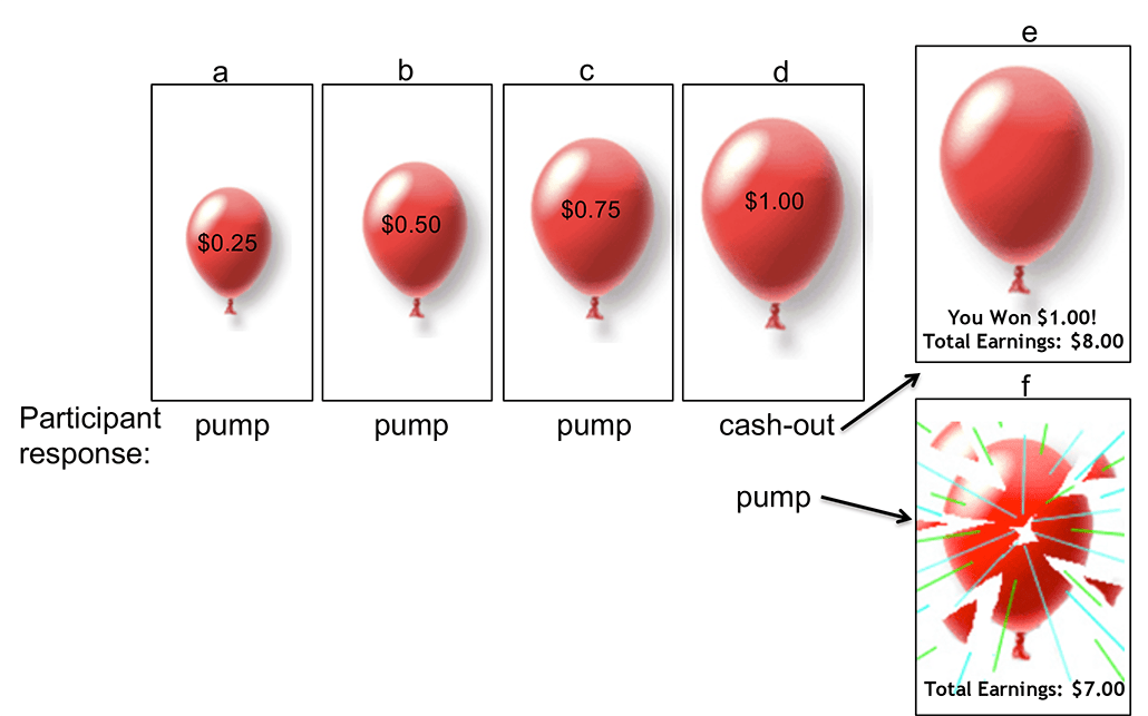 a diagram showing how the balloon game works