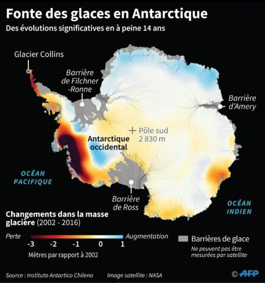 Fonte des glaces en Antarctique (AFP - Nicolas RAMALLO)
