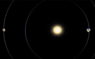 Conjunctie. Afbeelding: NASA.