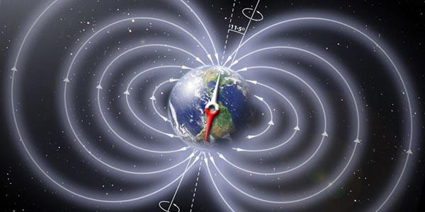 magneetveld