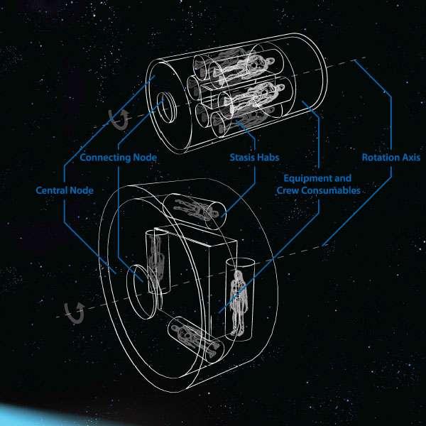 Mensen die tijdens een reis naar Mars een soort winterslaap houden, hebben weinig ruimte nodig. Enkele vierkante meters voor vier tot zes personen zou genoeg moeten zijn. Afbeelding: SpaceWorks Engineering.