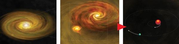 De totstandkoming van een dubbelster. Op het eerste plaatje ziet u een jonge ster, die omringd wordt door een schijf die bestaat uit stof en gas. De zwaartekracht van de schijf zorgt ervoor dat deze fragmenteert, waardoor in de schijf een tweede ster kan ontstaan die omringd wordt door zijn eigen schijf. Uiteindelijk ontstaat zo een dubbelstersysteem. Afbeelding: Bill Saxton / NRAO / AUI / NSF.