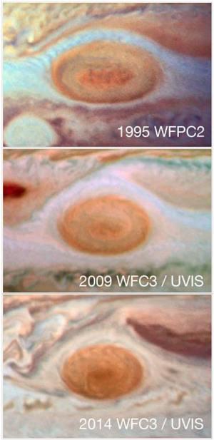 De grote rode vlek: van 1995 tot 2014. Het is duidelijk zichtbaar dat de storm aan het krimpen is.