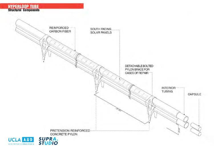 Het ontwerp van de tunnel.