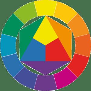 Het bekende kleurenwiel met primaire kleuren (geel, rood, blauw), secundaire kleuren (groen, oranje, paars) en tertiaire kleuren.