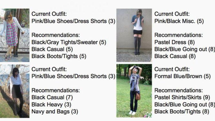 Een beoordeling van de huidige outfit en kledingadvies.