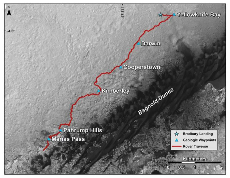 Op deze afbeelding zie je de route die Curiosity aflegde en de Bagnold-duinen. Afbeelding: NASA / JPL-Caltech / Univ. of Arizona.