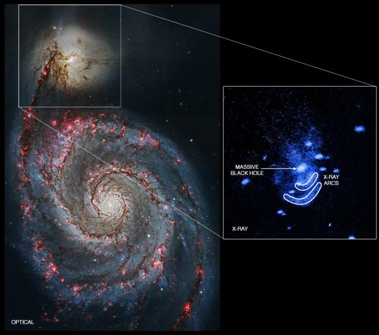 Wanneer Chandra inzoomt op het zwarte gat en omgeving, worden de bogen zichtbaar. De binnenste boog heeft er waarschijnlijk 1 tot 3 miljoen jaar over gedaan om zijn huidige locatie te bereiken. De buitenste boog deed daar 3 tot 6 miljoen jaar over. Afbeelding: NASA / CXC / Univ of Texas / E.Schlegel et al.
