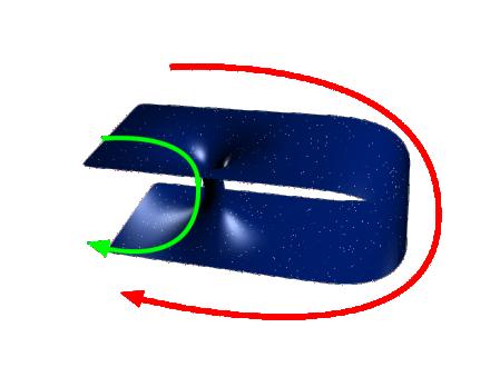 Een simpele weergave van een wormgat. Afbeelding: Panzi (via Wikimedia Commons).