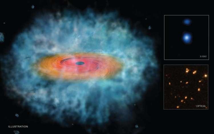 Dit onderzoek suggereert - met het beste bewijs dat tot op heden ontdekte is - dat het ineenstorten van een gaswolk voldoende is om een supermassief zwart gat te produceren. Afbeelding: NASA / CXC / STScl.
