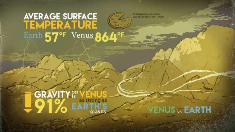 Venus en de aarde lijken sterk op elkaar, maar er zijn ook grote verschillen. Afbeelding: NASA / Goddard / Conceptual Image Lab, Brian Monroe.