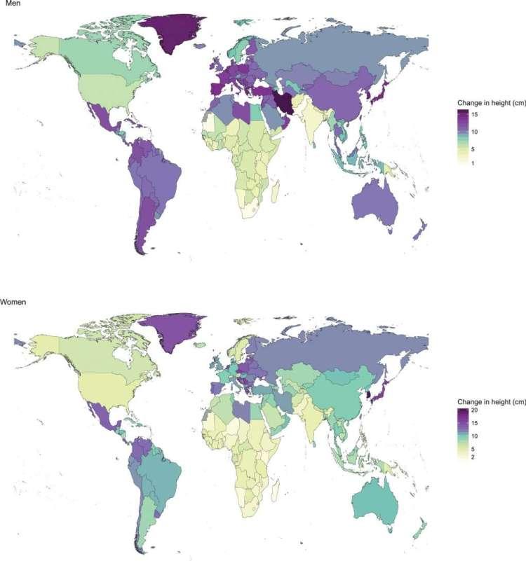 Veranderingen in de lengte van mannen (boven) en vrouwen (onder). Afbeelding: eLife (http://dx.doi.org/10.7554/eLife.13410)
