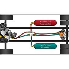 High-Pressure Hybrids