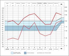 Resultado de imagen para imagenes Análisis de Capacidad de Oxford (OCA, del inglés Oxford Capacity Analysis)